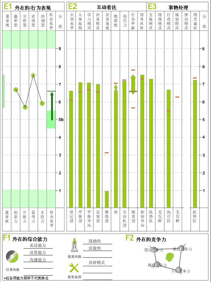 rtcatch分析报告